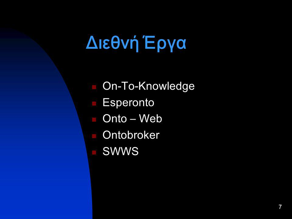 7 Διεθνή Έργα On-To-Knowledge Esperonto Onto – Web Ontobroker SWWS