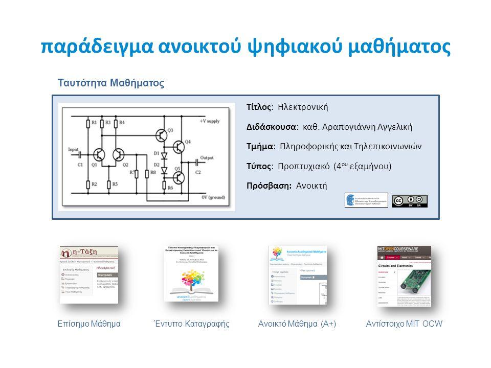 Τίτλος: Ηλεκτρονική Διδάσκουσα: καθ. Αραπογιάννη Αγγελική Τμήμα: Πληροφορικής και Τηλεπικοινωνιών Τύπος: Προπτυχιακό (4 ου εξαμήνου) Πρόσβαση: Ανοικτή
