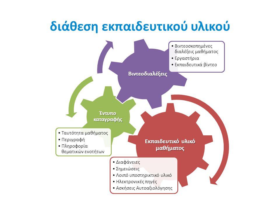διάθεση εκπαιδευτικού υλικού Εκπαιδευτικό υλικό μαθήματος Διαφάνειες Σημειώσεις Λοιπό υποστηρικτικό υλικό Ηλεκτρονικές πηγές Ασκήσεις Αυτοαξιολόγησης