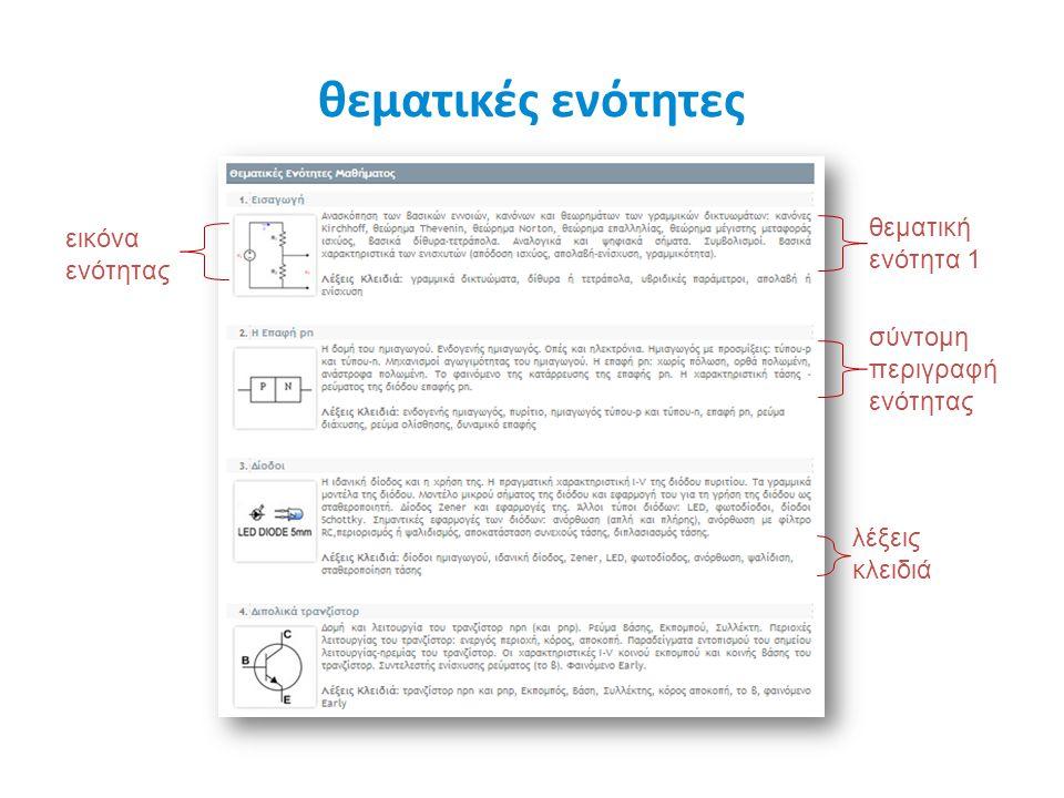 θεματικές ενότητες θεματική ενότητα 1 σύντομη περιγραφή ενότητας εικόνα ενότητας λέξεις κλειδιά