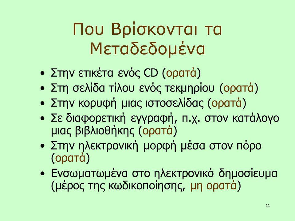 11 Που Βρίσκονται τα Μεταδεδομένα Στην ετικέτα ενός CD (ορατά) Στη σελίδα τίλου ενός τεκμηρίου (ορατά) Στην κορυφή μιας ιστοσελίδας (ορατά) Σε διαφορε