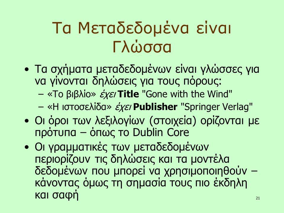 21 Τα Μεταδεδομένα είναι Γλώσσα Τα σχήματα μεταδεδομένων είναι γλώσσες για να γίνονται δηλώσεις για τους πόρους: –«Το βιβλίο» έχει Title
