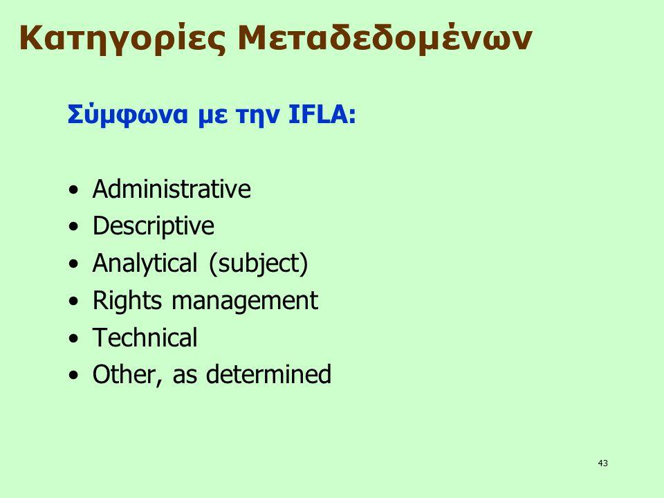 43 Κατηγορίες Μεταδεδομένων Σύμφωνα με την IFLA: Administrative Descriptive Analytical (subject) Rights management Technical Other, as determined