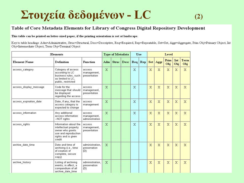 50 Στοιχεία δεδομένων - LC (2)