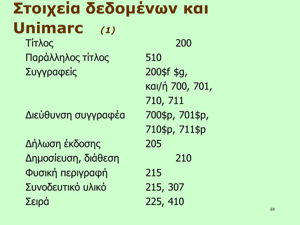 69 Στοιχεία δεδομένων και Unimarc (1) Τίτλος 200 Παράλληλος τίτλος510 Συγγραφείς200$f $g, και/ή 700, 701, 710, 711 Διεύθυνση συγγραφέα700$p, 701$p, 71