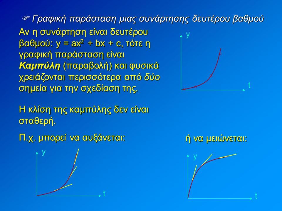 Αν η συνάρτηση είναι δευτέρου βαθμού: y = ax 2 + bx + c, τότε η γραφική παράσταση είναι Καμπύλη (παραβολή) και φυσικά χρειάζονται περισσότερα από δύο