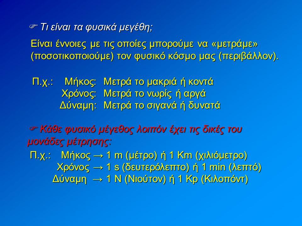 Φυσικά μεγέθη Θεμελιώδη Παράγωγα Mήκος (1 m (μέτρο)) (Οι μονάδες τους ορίζονται αυθαίρετα και ονομάζονται θεμελιώδεις μονάδες) (Οι μονάδες τους προκύπτουν από τις μονάδες των βασικών μεγεθών) Είναι: Μάζα (1 Kg (Χιλιόγραμμο)) Χρόνος (1 s (Δευτερόλεπτο)) Ένταση ρεύματος (1 Α (Ampere)) Θερμοκρασία (1 Κ (Kelvin)) Ένταση φωτός (1 cd (candela)) Ποσότητα ύλης (1 mol) Είναι όλα τα υπόλοιπα μεγέθη.