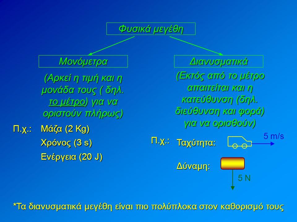  Προθέματα μονάδων Υποπολλαπλάσια: 10 -3 : 10 -6 : 10 -9 : 10 -12 : milli (m) (π.χ.