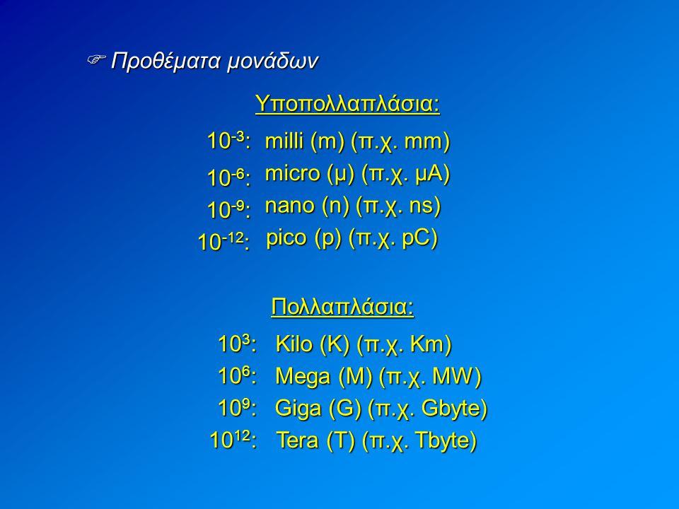  Υποπολλαπλάσια μήκους – εμβαδού - όγκου Μήκος: 1 dm = 10 -1 m 1 cm = 10 -2 m 1 mm = 10 -3 m 1 Å= 10 -10 m Εμβαδόν: 1 dm 2 = (10 -1 m) 2 = 10 -2 m 2 1 cm 2 = (10 -2 m) 2 = 10 -4 m 2 1 mm 2 = (10 -3 m) 2 = 10 -6 m 2 Όγκος: 1 dm 3 = (10 -1 m) 3 = 10 -3 m 3 1 cm 3 = (10 -2 m) 3 = 10 -6 m 3 1 mm 3 = (10 -3 m) 3 = 10 -9 m 3