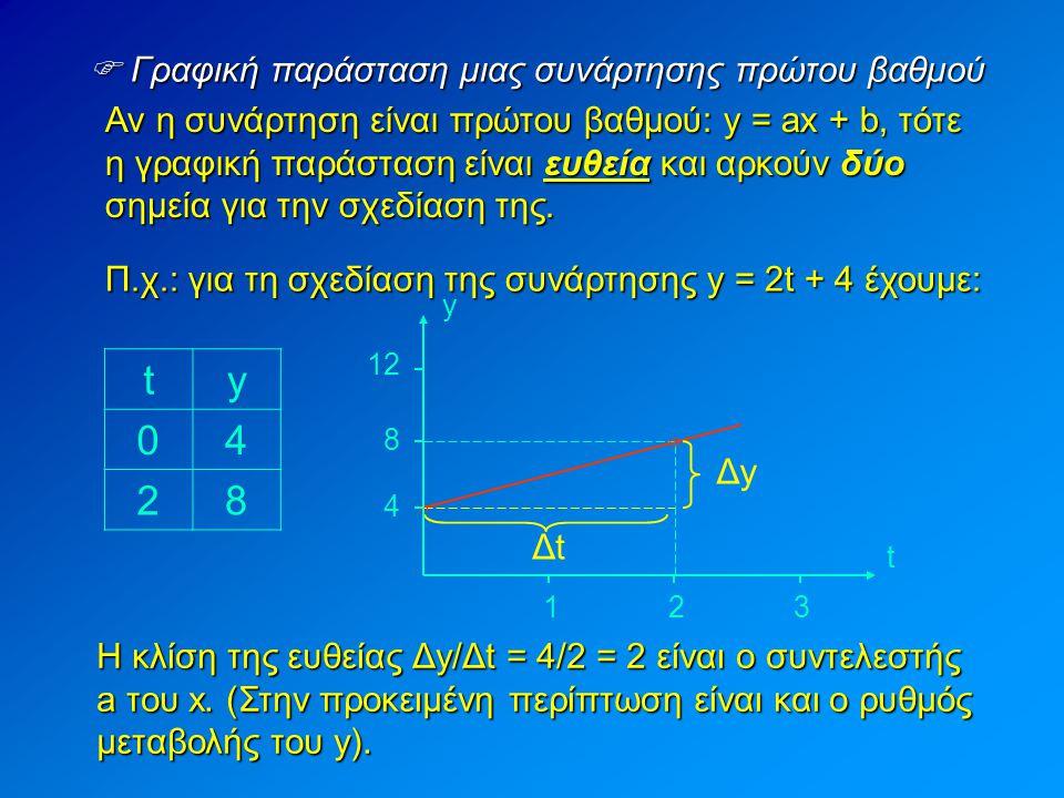Αν η συνάρτηση είναι δευτέρου βαθμού: y = ax 2 + bx + c, τότε η γραφική παράσταση είναι Καμπύλη (παραβολή) και φυσικά χρειάζονται περισσότερα από δύο σημεία για την σχεδίαση της.