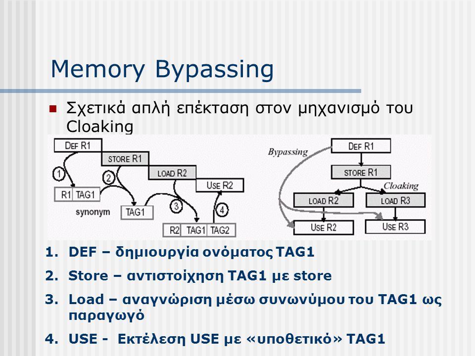 Memory Bypassing Σχετικά απλή επέκταση στον μηχανισμό του Cloaking 1.DEF – δημιουργία ονόματος TAG1 2.Store – αντιστοίχηση TAG1 με store 3.Load – αναγ