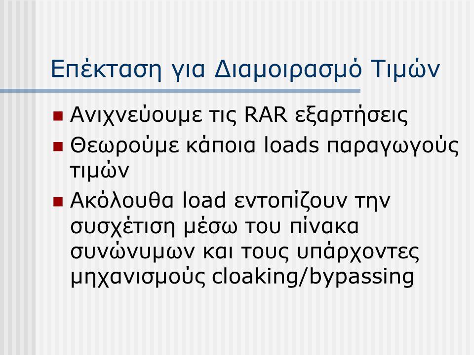 Επέκταση για Διαμοιρασμό Τιμών Ανιχνεύουμε τις RAR εξαρτήσεις Θεωρούμε κάποια loads παραγωγούς τιμών Ακόλουθα load εντοπίζουν την συσχέτιση μέσω του π