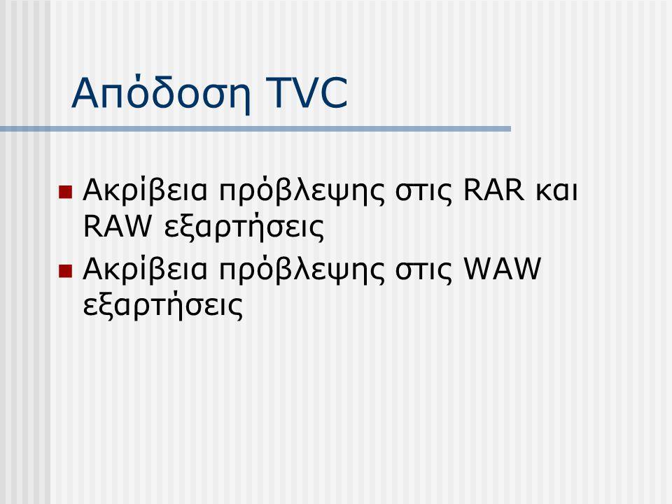 Απόδοση TVC Ακρίβεια πρόβλεψης στις RAR και RAW εξαρτήσεις Ακρίβεια πρόβλεψης στις WAW εξαρτήσεις