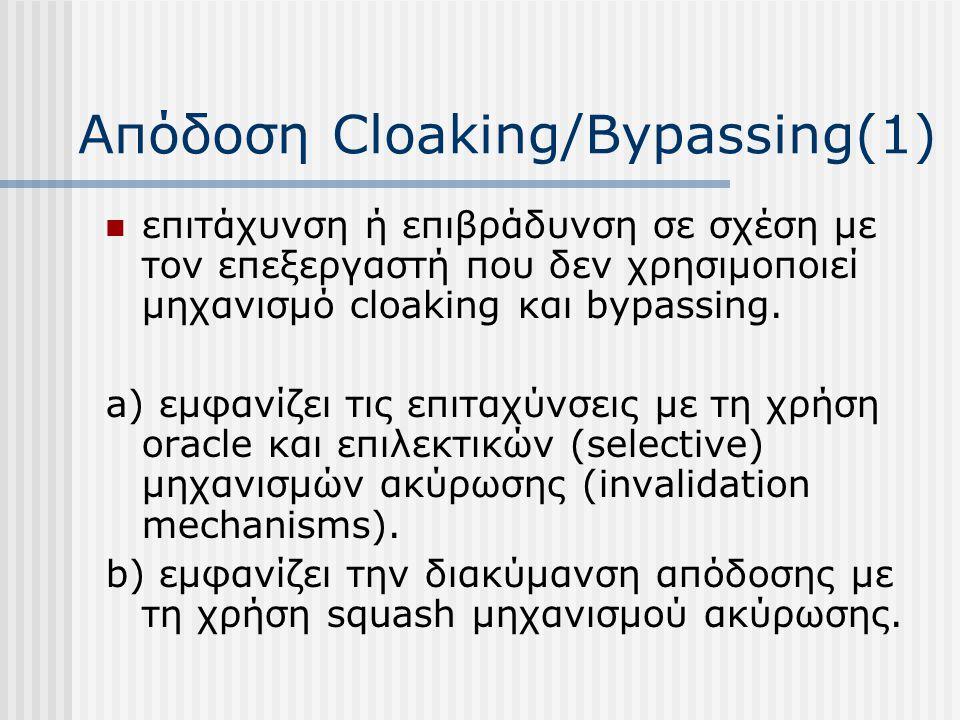 Απόδοση Cloaking/Bypassing(1) επιτάχυνση ή επιβράδυνση σε σχέση με τον επεξεργαστή που δεν χρησιμοποιεί μηχανισμό cloaking και bypassing. a) εμφανίζει