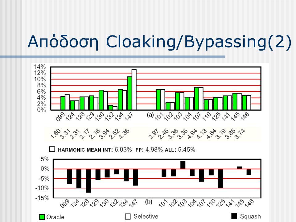 Απόδοση Cloaking/Bypassing(2)