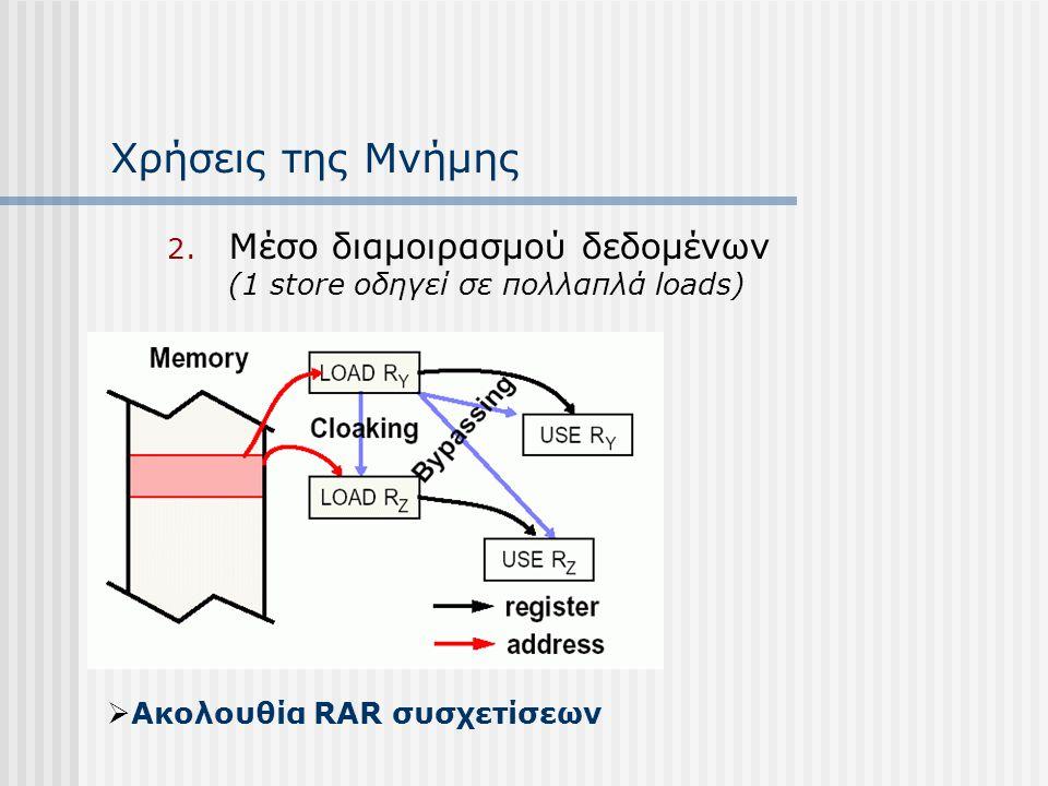 Χρήσεις της Μνήμης 2. Μέσο διαμοιρασμού δεδομένων (1 store οδηγεί σε πολλαπλά loads)  Ακολουθία RAR συσχετίσεων