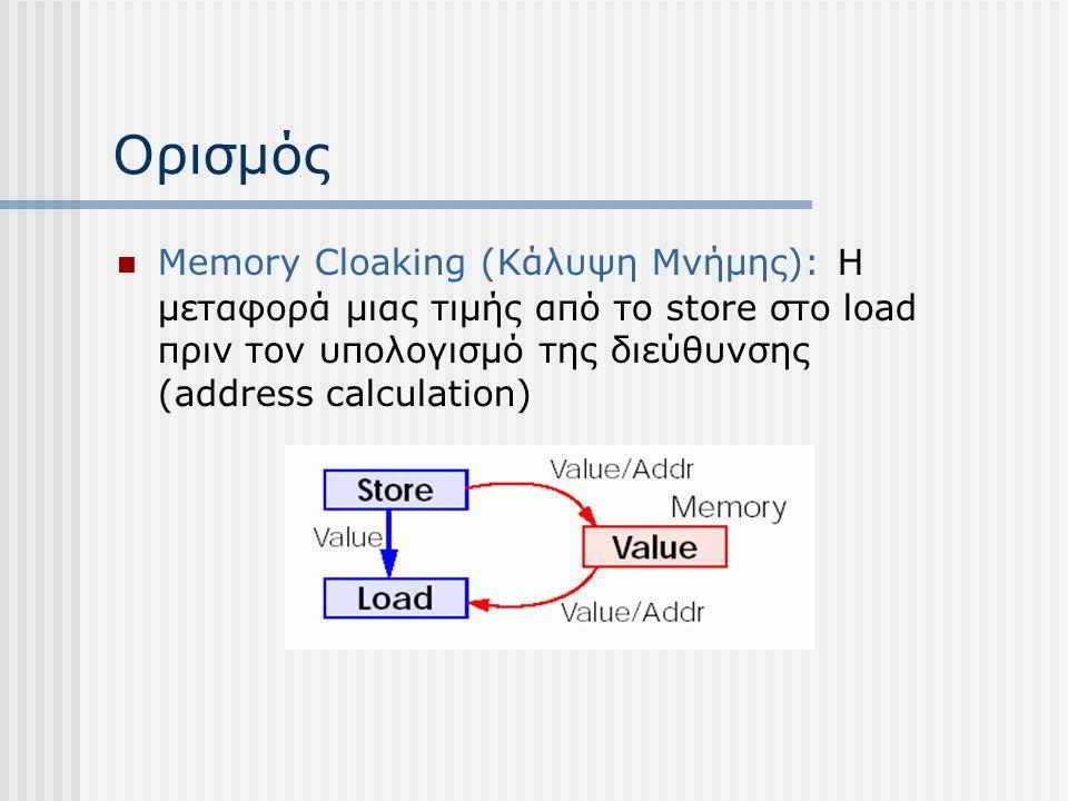Ορισμός Memory Cloaking (Κάλυψη Μνήμης): Η μεταφορά μιας τιμής από το store στο load πριν τον υπολογισμό της διεύθυνσης (address calculation)