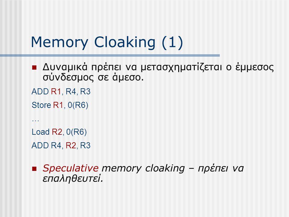 Memory Cloaking (1) Δυναμικά πρέπει να μετασχηματίζεται ο έμμεσος σύνδεσμος σε άμεσο. ADD R1, R4, R3 Store R1, 0(R6) … Load R2, 0(R6) ADD R4, R2, R3 S
