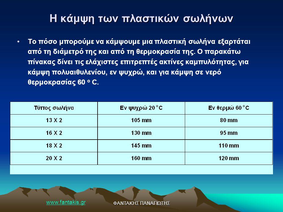 www.fantakis.gr ΦΑΝΤΑΚΗΣ ΠΑΝΑΓΙΩΤΗΣ Η κάμψη των πλαστικών σωλήνων Το πόσο μπορούμε να κάμψουμε μια πλαστική σωλήνα εξαρτάται από τη διάμετρό της και α