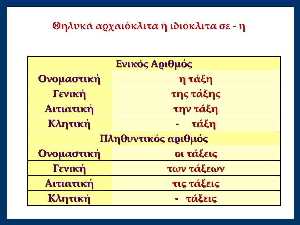 Θηλυκά αρχαιόκλιτα ή ιδιόκλιτα σε - η - τάξεις Κλητική τις τάξεις Αιτιατική των τάξεων Γενική οι τάξεις Ονομαστική Πληθυντικός αριθμός - τάξη Κλητική την τάξη Αιτιατική της τάξης Γενική η τάξη Ονομαστική Ενικός Αριθμός