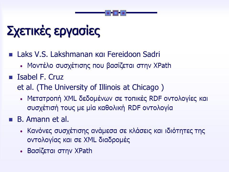 Σχετικές εργασίες Laks V.S.