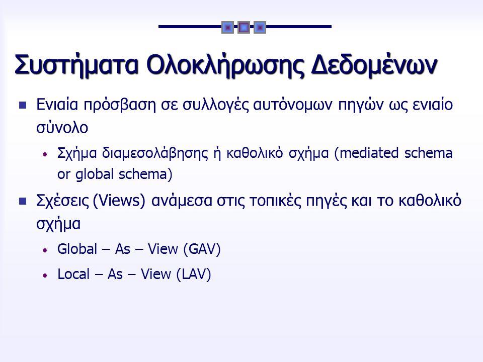 Συστήματα Ολοκλήρωσης Δεδομένων Ενιαία πρόσβαση σε συλλογές αυτόνομων πηγών ως ενιαίο σύνολο Σχήμα διαμεσολάβησης ή καθολικό σχήμα (mediated schema or global schema) Σχέσεις (Views) ανάμεσα στις τοπικές πηγές και το καθολικό σχήμα Global – As – View (GAV) Local – As – View (LAV)