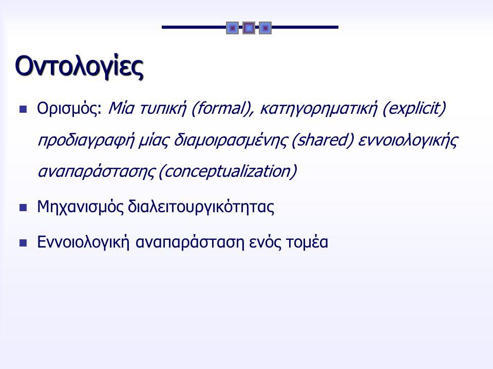 Οι Οντολογίες στη Σημασιολογική Ολοκλήρωση Δεδομένων Οντολογία ως σχήμα διαμεσολάβησης Μπορεί να ορίσει πολύπλοκες σχέσεις ενός θεματικού πεδίου Αυστηρό φορμαλισμό εξαγωγή συμπερασμάτων Ανάπτυξη οντολογιών για ένα θεματικό χώρο ( Domain Ontologies ), π.χ.
