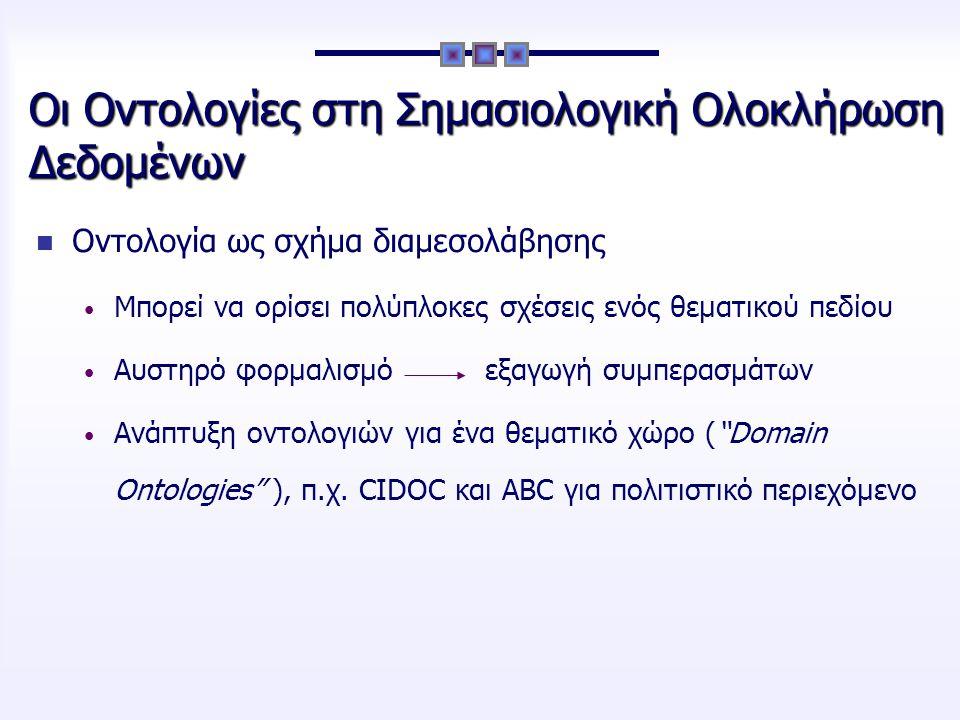 Οι Οντολογίες στη Σημασιολογική Ολοκλήρωση Δεδομένων Προσέγγιση Μονής Οντολογίας Προσέγγιση Μονής Οντολογίας Καθολική οντολογία ως σχήμα διαμεσολάβησης, η οποία συνήθως περιγράφει ένα θεματικό τομέα Προσέγγιση Πολλαπλών Οντολογιών Προσέγγιση Πολλαπλών Οντολογιών Κάθε τοπική πηγή περιγράφεται από μία ξεχωριστή τοπική οντολογία  Προσέγγιση Υβριδικής Οντολογίας Κάθε μία πηγή περιγράφεται από μία ξεχωριστή τοπική οντολογία της οποίας η δημιουργία έχει βασιστεί στις βασικές έννοιες μίας καθολικής οντολογίας