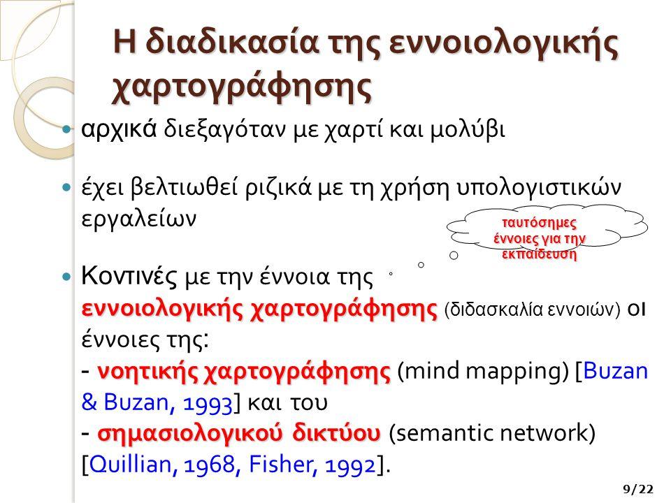Λογισμικ ά Εννοιολογικής Χαρτογράφησης Inspiration ( το πιο γνωστό) Kidspiration και MindMapper Junior (έχουν κατάλληλα προσαρμοσμένη διεπειφάνεια χρήσης και μπορούν να χρησιμοποιηθούν από παιδιά μικρής ηλικίας) Άλλα λογισμικά: IThink, MindManagerX5, SmartDraw, ConceptDraw 20/22