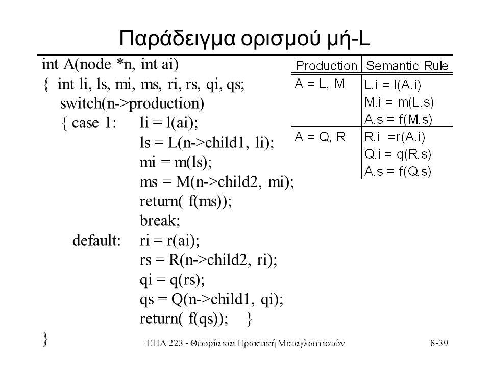 ΕΠΛ 223 - Θεωρία και Πρακτική Μεταγλωττιστών8-39 Παράδειγμα ορισμού μή-L int A(node *n, int ai) { int li, ls, mi, ms, ri, rs, qi, qs; switch(n->produc