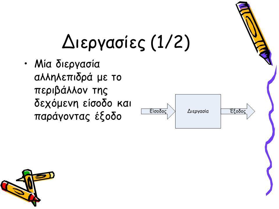 Διεργασίες (1/2) Μία διεργασία αλληλεπιδρά με το περιβάλλον της δεχόμενη είσοδο και παράγοντας έξοδο