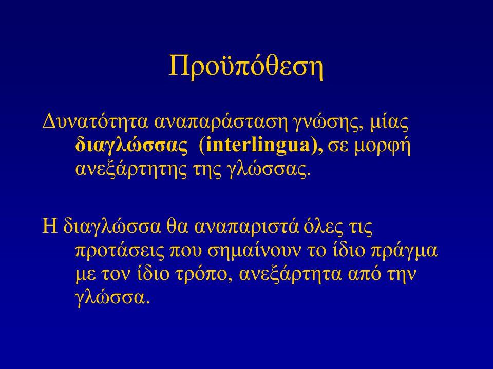 Προϋπόθεση Δυνατότητα αναπαράσταση γνώσης, μίας διαγλώσσας (interlingua), σε μορφή ανεξάρτητης της γλώσσας. Η διαγλώσσα θα αναπαριστά όλες τις προτάσε