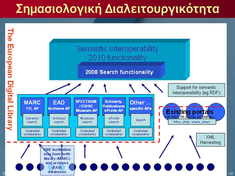 29/10/2007 ICT FORUM 12 Σημασιολογική Διαλειτουργικότητα