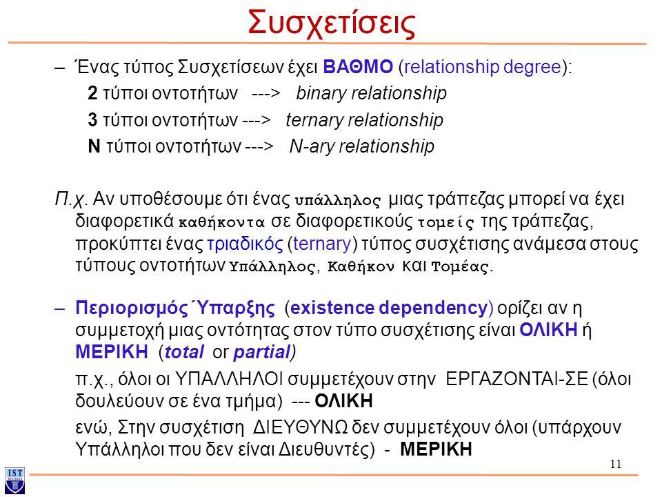 11 Συσχετίσεις –Ένας τύπος Συσχετίσεων έχει ΒΑΘΜΟ (relationship degree): 2 τύποι οντοτήτων ---> binary relationship 3 τύποι οντοτήτων ---> ternary rel