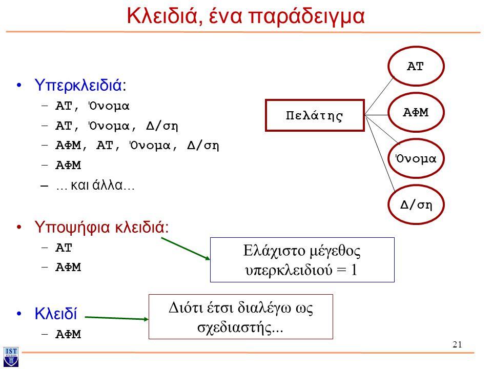 21 Κλειδιά, ένα παράδειγμα Υπερκλειδιά: –ΑΤ, Όνομα –ΑΤ, Όνομα, Δ/ση –ΑΦΜ, ΑΤ, Όνομα, Δ/ση –ΑΦΜ –... και άλλα... Υποψήφια κλειδιά: –ΑΤ –ΑΦΜ Κλειδί –ΑΦΜ