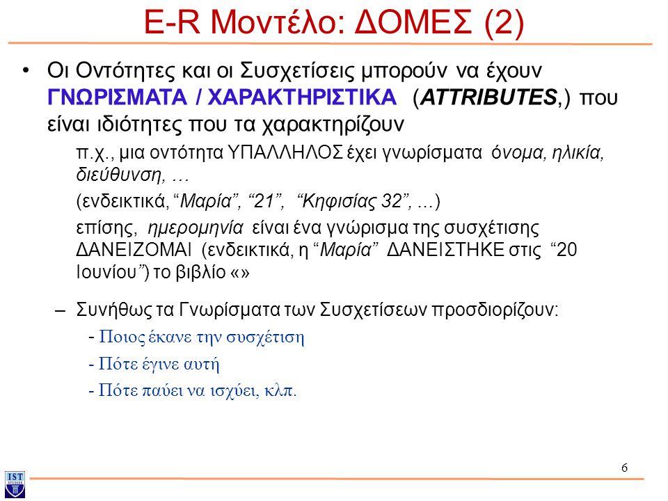 7 E-R Μοντέλο: ΔΟΜΕΣ (3) Τα ΠΕΔΙΑ ΤΙΜΩΝ (DOMAINS) είναι σύνολα τιμών για τα γνωρίσματα π.χ., DOMAIN OF NAMES = το σύνολο των ονομάτων DOMAIN of WEIGHT = το σύνολο τιμών για βάρη INTEGERS FROM 0 to 220 CHAR STRINGS from 1 to 10 in length, κλπ.