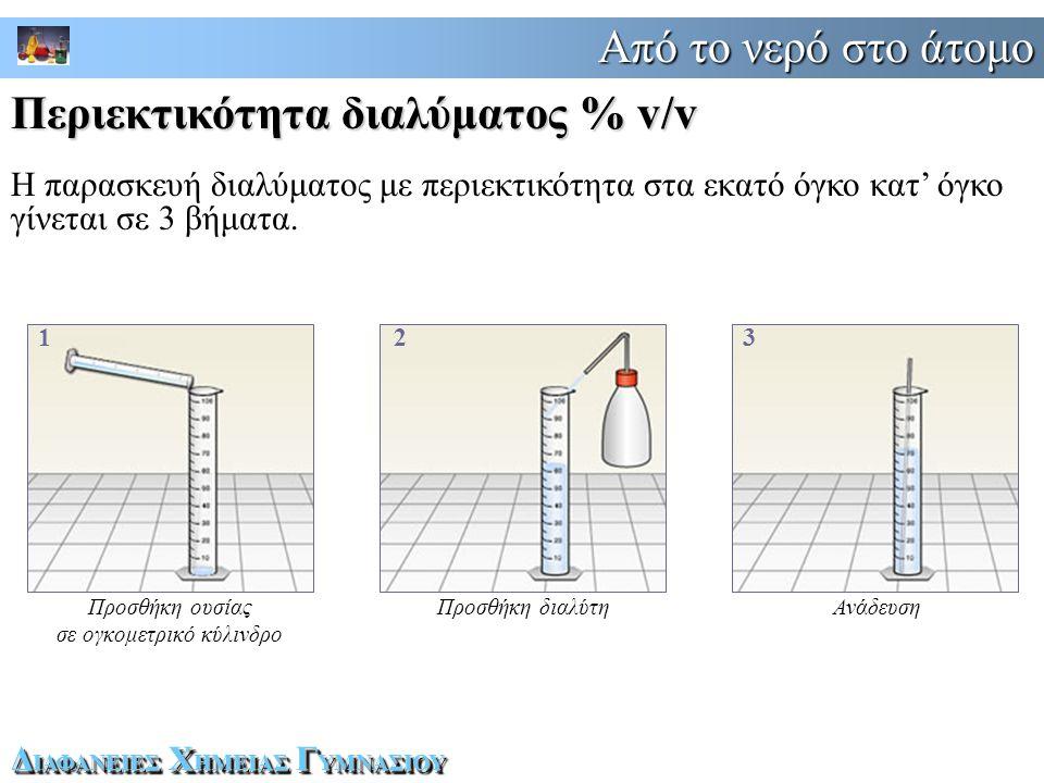 Από το νερό στο άτομο Δ ΙΑΦΑΝΕΙΕΣ Χ ΗΜΕΙΑΣ Γ ΥΜΝΑΣΙΟΥ Η παρασκευή διαλύματος με περιεκτικότητα στα εκατό όγκο κατ' όγκο γίνεται σε 3 βήματα.
