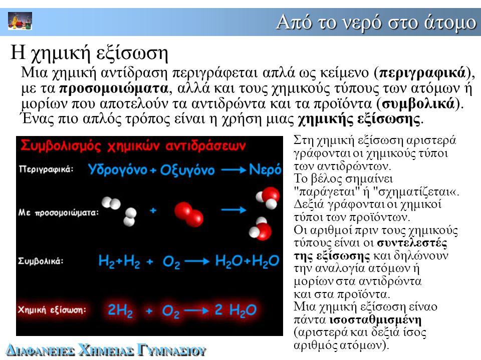 Από το νερό στο άτομο Δ ΙΑΦΑΝΕΙΕΣ Χ ΗΜΕΙΑΣ Γ ΥΜΝΑΣΙΟΥ Η χημική εξίσωση Μια χημική αντίδραση περιγράφεται απλά ως κείμενο (περιγραφικά), με τα προσομοιώματα, αλλά και τους χημικούς τύπους των ατόμων ή μορίων που αποτελούν τα αντιδρώντα και τα προϊόντα (συμβολικά).