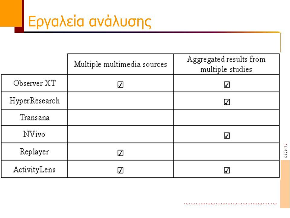 page 10 Εργαλεία ανάλυσης