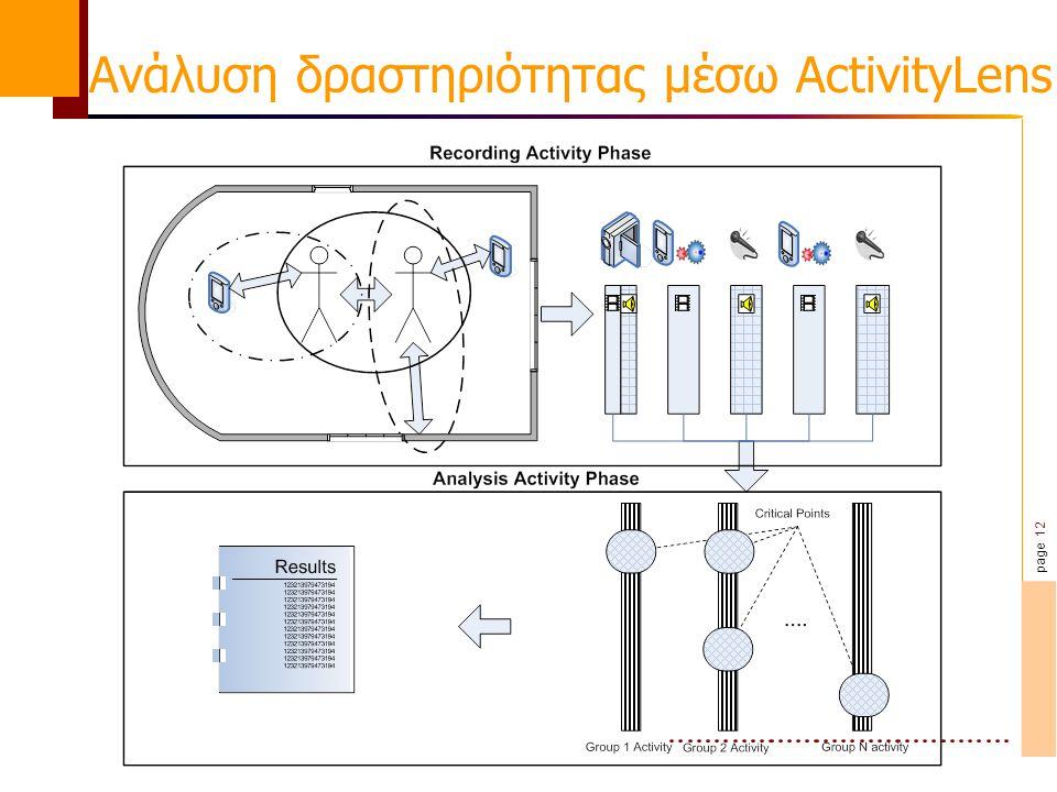 page 12 Ανάλυση δραστηριότητας μέσω ActivityLens