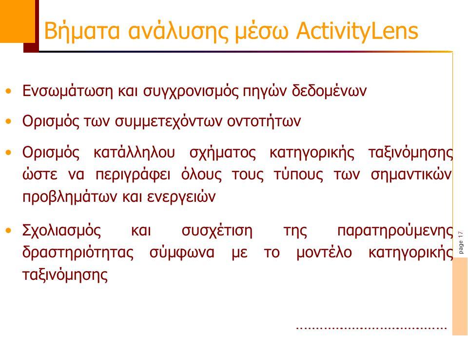 page 17 Βήματα ανάλυσης μέσω ActivityLens Ενσωμάτωση και συγχρονισμός πηγών δεδομένων Ορισμός των συμμετεχόντων οντοτήτων Ορισμός κατάλληλου σχήματος κατηγορικής ταξινόμησης ώστε να περιγράφει όλους τους τύπους των σημαντικών προβλημάτων και ενεργειών Σχολιασμός και συσχέτιση της παρατηρούμενης δραστηριότητας σύμφωνα με το μοντέλο κατηγορικής ταξινόμησης