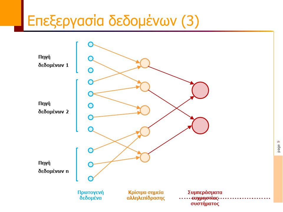 page 9 Επεξεργασία δεδομένων (3) Πηγή δεδομένων 1 Πηγή δεδομένων 2 Πηγή δεδομένων n Πρωτογενή δεδομένα Κρίσιμα σημεία αλληλεπίδρασης Συμπεράσματα ευχρηστίας συστήματος