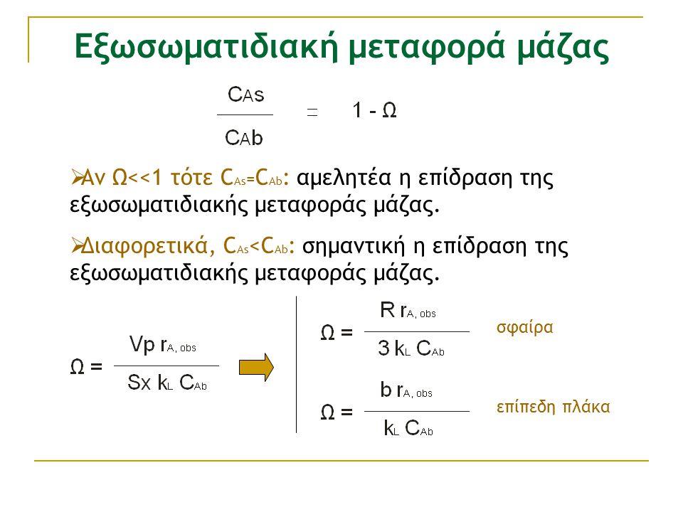 Εξωσωματιδιακή μεταφορά μάζας  Αν Ω<<1 τότε C As = C Ab : αμελητέα η επίδραση της εξωσωματιδιακής μεταφοράς μάζας.