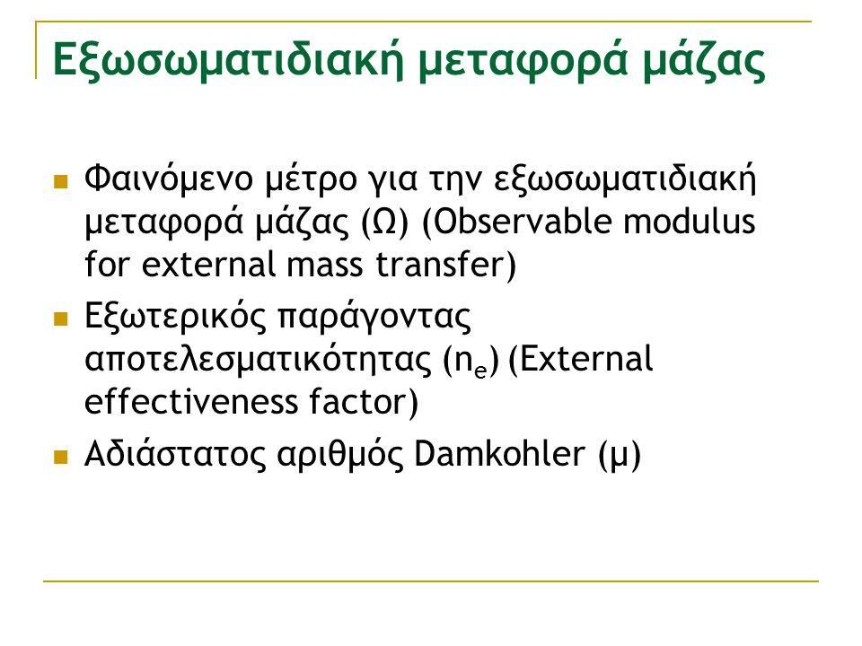 Εξωσωματιδιακή μεταφορά μάζας Φαινόμενο μέτρο για την εξωσωματιδιακή μεταφορά μάζας (Ω) (Οbservable modulus for external mass transfer) Εξωτερικός παράγοντας αποτελεσματικότητας (n e ) (External effectiveness factor) Aδιάστατος αριθμός Damkohler (μ)