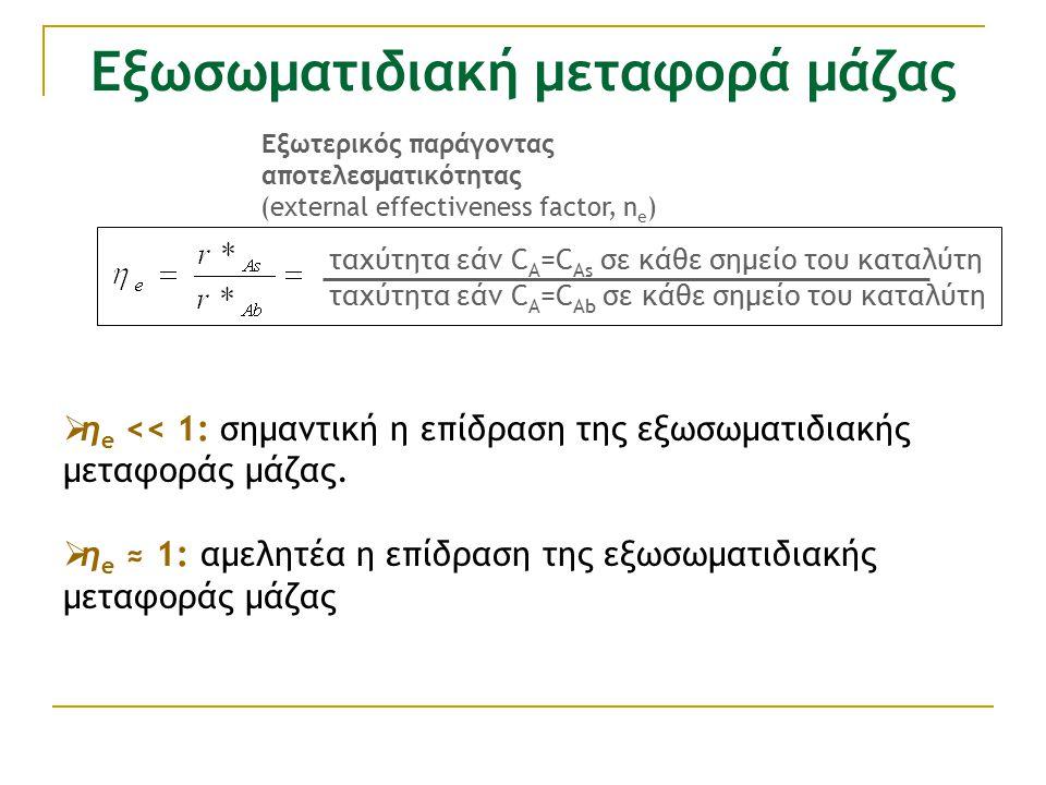 Εξωσωματιδιακή μεταφορά μάζας ταχύτητα εάν C A =C Ab σε κάθε σημείο του καταλύτη ταχύτητα εάν C A =C As σε κάθε σημείο του καταλύτη Εξωτερικός παράγοντας αποτελεσματικότητας (external effectiveness factor, n e )  η e << 1: σημαντική η επίδραση της εξωσωματιδιακής μεταφοράς μάζας.