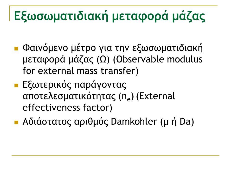 Εξωσωματιδιακή μεταφορά μάζας Φαινόμενο μέτρο για την εξωσωματιδιακή μεταφορά μάζας (Ω) (Οbservable modulus for external mass transfer) Εξωτερικός παράγοντας αποτελεσματικότητας (n e ) (External effectiveness factor) Aδιάστατος αριθμός Damkohler (μ ή Da)