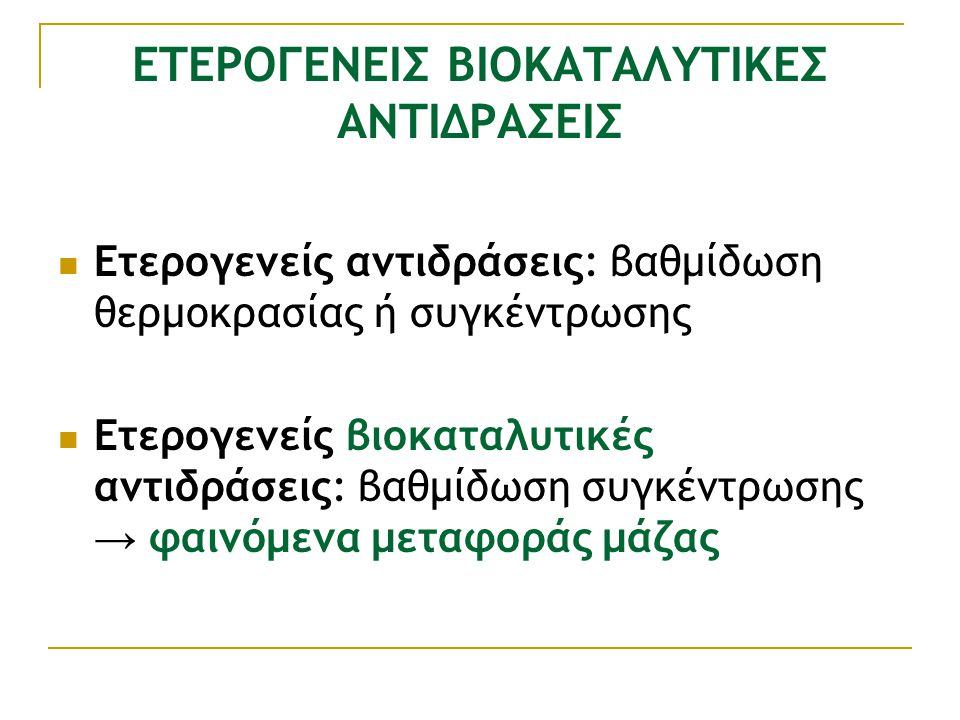 ΕΤΕΡΟΓΕΝΕΙΣ ΒΙΟΚΑΤΑΛΥΤΙΚΕΣ ΑΝΤΙΔΡΑΣΕΙΣ Ετερογενείς αντιδράσεις: βαθμίδωση θερμοκρασίας ή συγκέντρωσης Ετερογενείς βιοκαταλυτικές αντιδράσεις: βαθμίδωση συγκέντρωσης → φαινόμενα μεταφοράς μάζας
