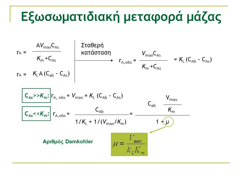 Εξωσωματιδιακή μεταφορά μάζας Αριθμός Damkohler r A = K L A (C ab – C As ) r A = AV max C As K m +C As Σταθερή κατάσταση r A,obs = V max C As K m +C As = K L (C Ab – C As ) C As >>K m : r A, obs = V max = K L (C Ab – C As ) C As <<K m : C Ab 1/K L + 1/(V max /K m ) r A,obs = C ab 1 + μ V max KmKm =