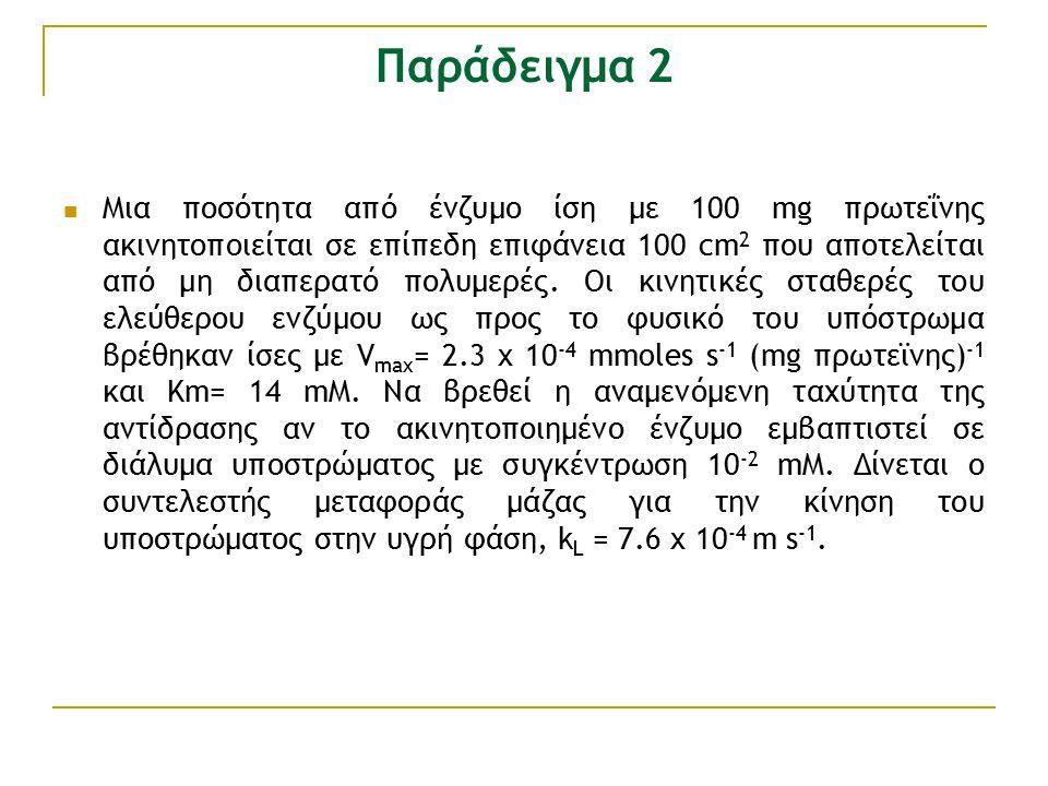 Μια ποσότητα από ένζυμο ίση με 100 mg πρωτεΐνης ακινητοποιείται σε επίπεδη επιφάνεια 100 cm 2 που αποτελείται από μη διαπερατό πολυμερές.