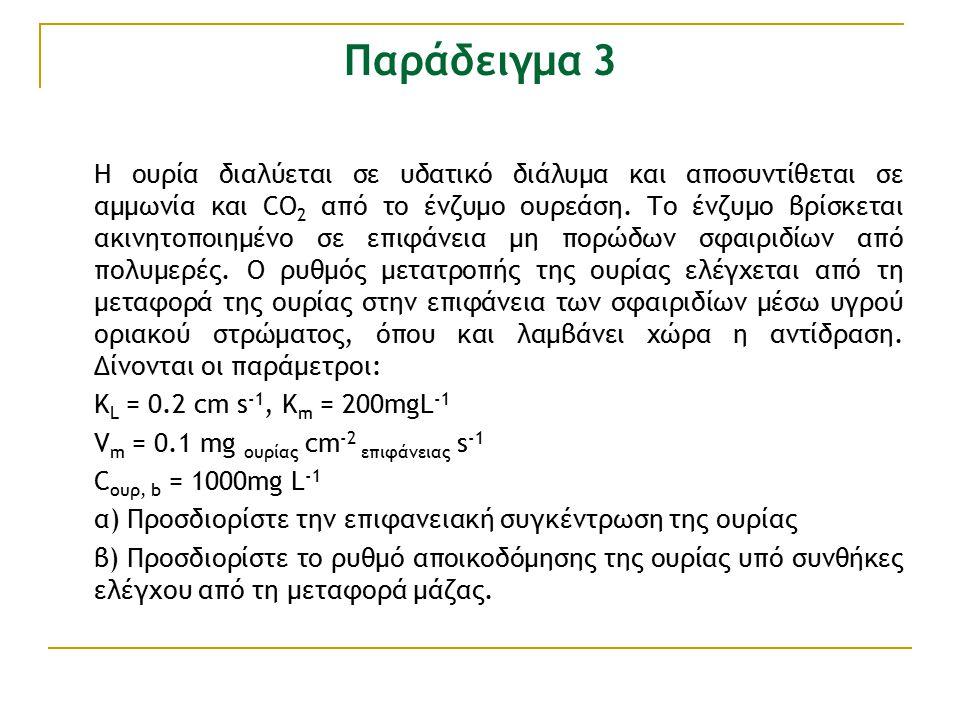 Η ουρία διαλύεται σε υδατικό διάλυμα και αποσυντίθεται σε αμμωνία και CO 2 από το ένζυμο ουρεάση.